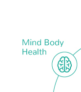 Mind Body Health